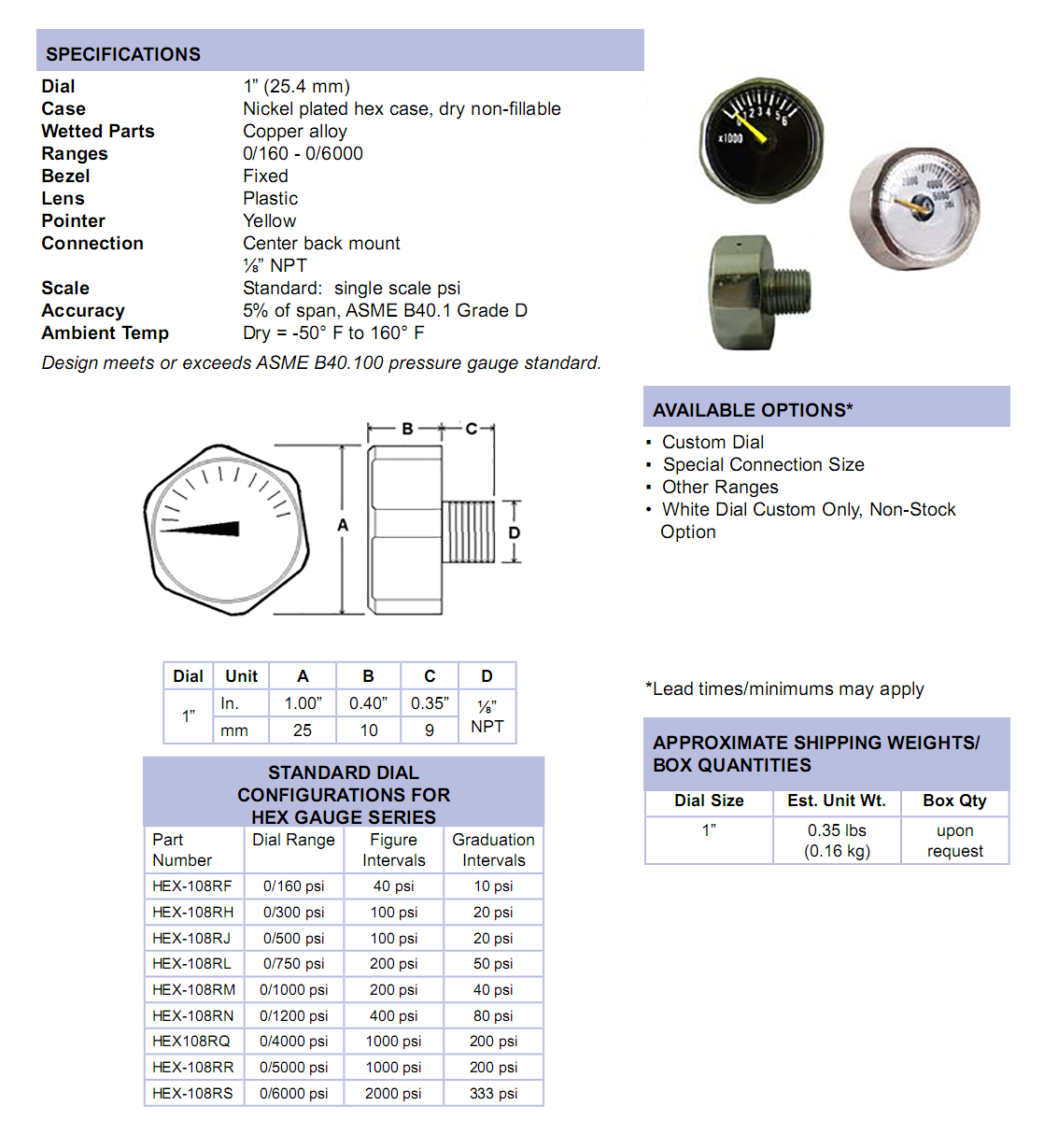 1-inch-hex-gauge-specifications