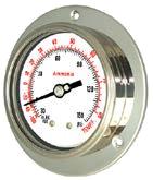 additional-ammonia-gauges-2
