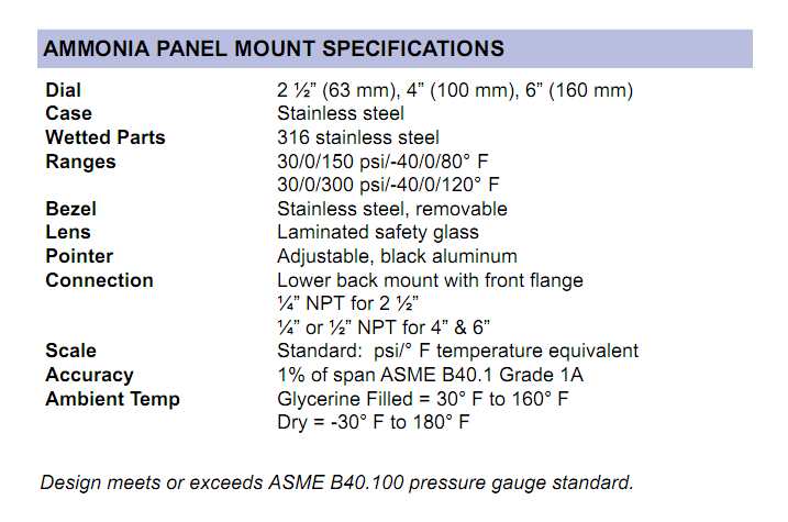 ammonia-panel-mount-specifications