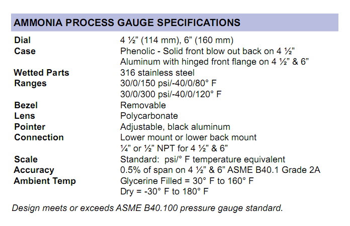 ammonia-process-gauge-specifications