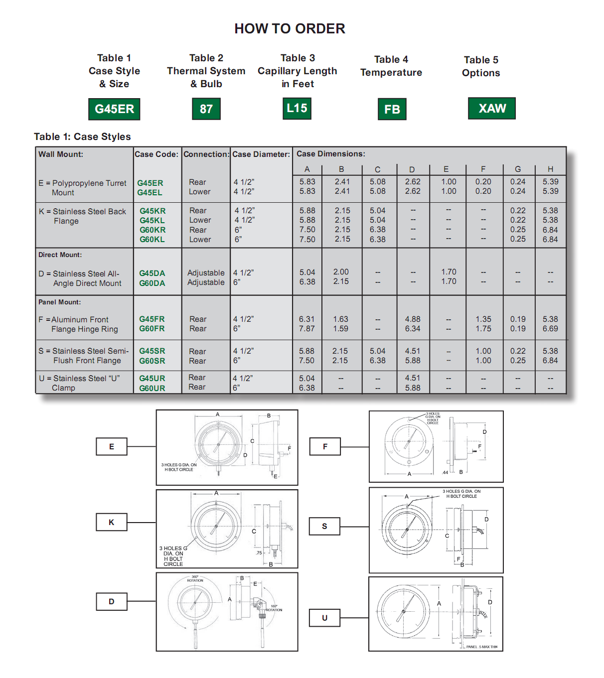 gas-actuated-filled-system-thermometer-pg2