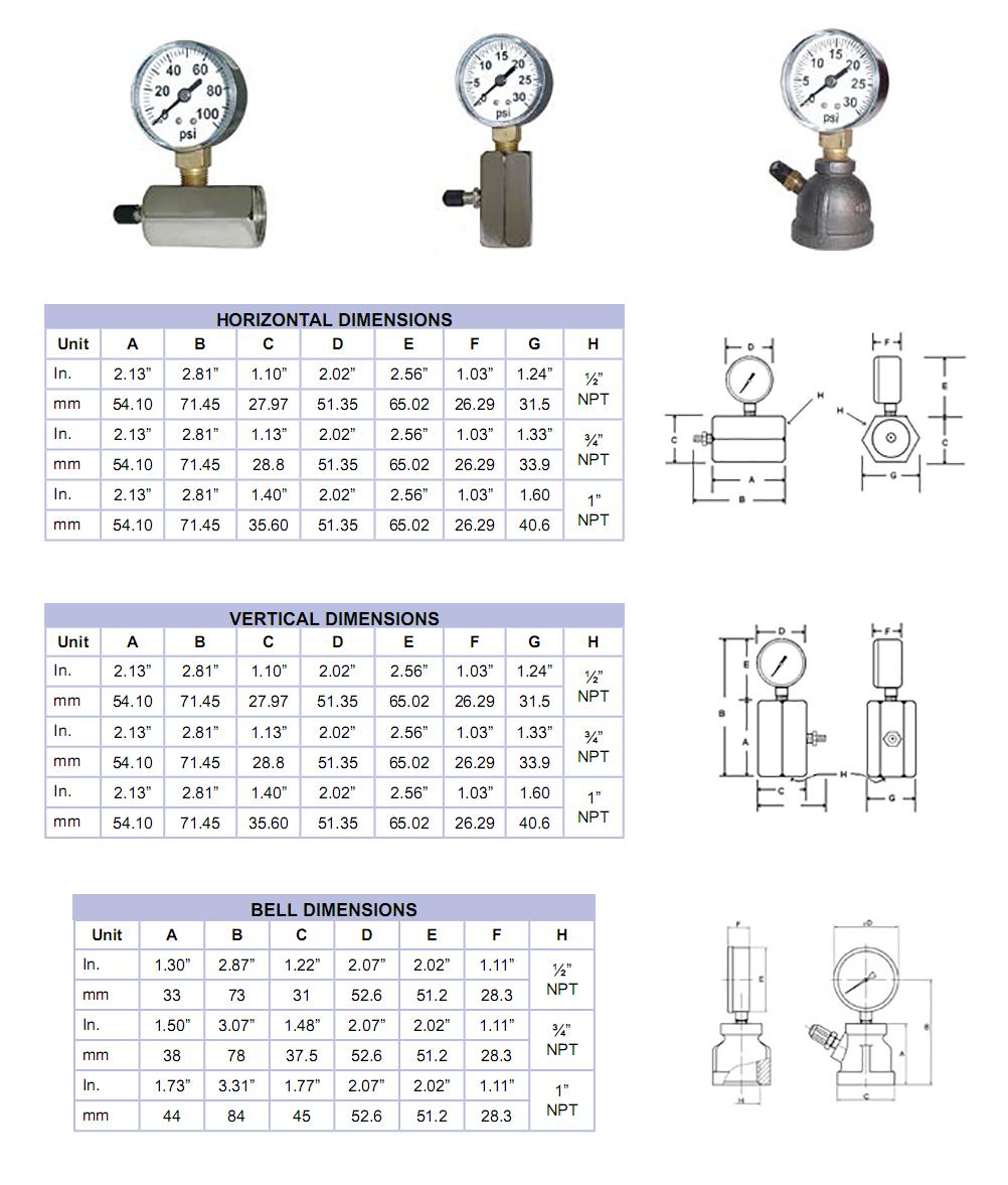 gt-series-gas-test-gauge