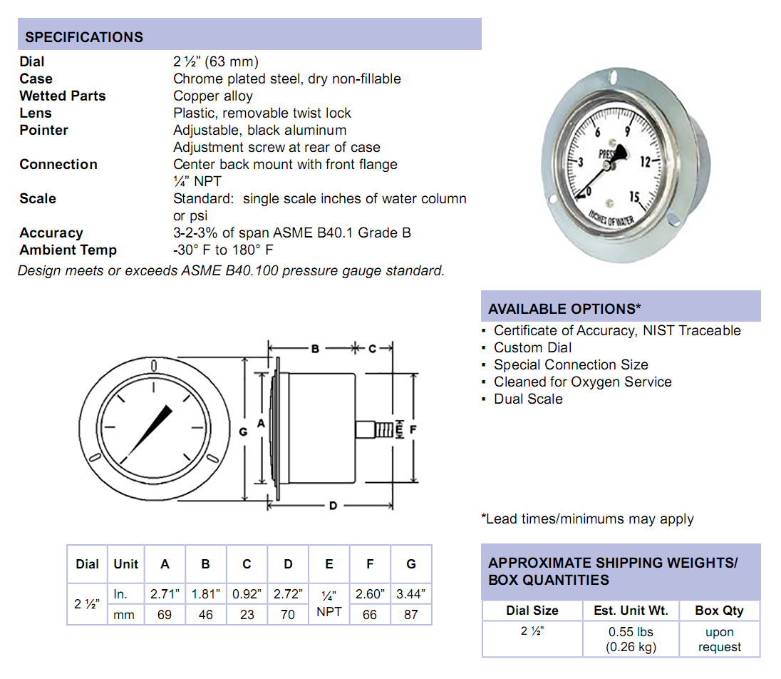 lp4-low-pressure-front-flange-pane-mount-specifications
