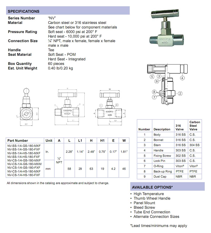 nv-1-4-inch-mini-needle-valve-specifications