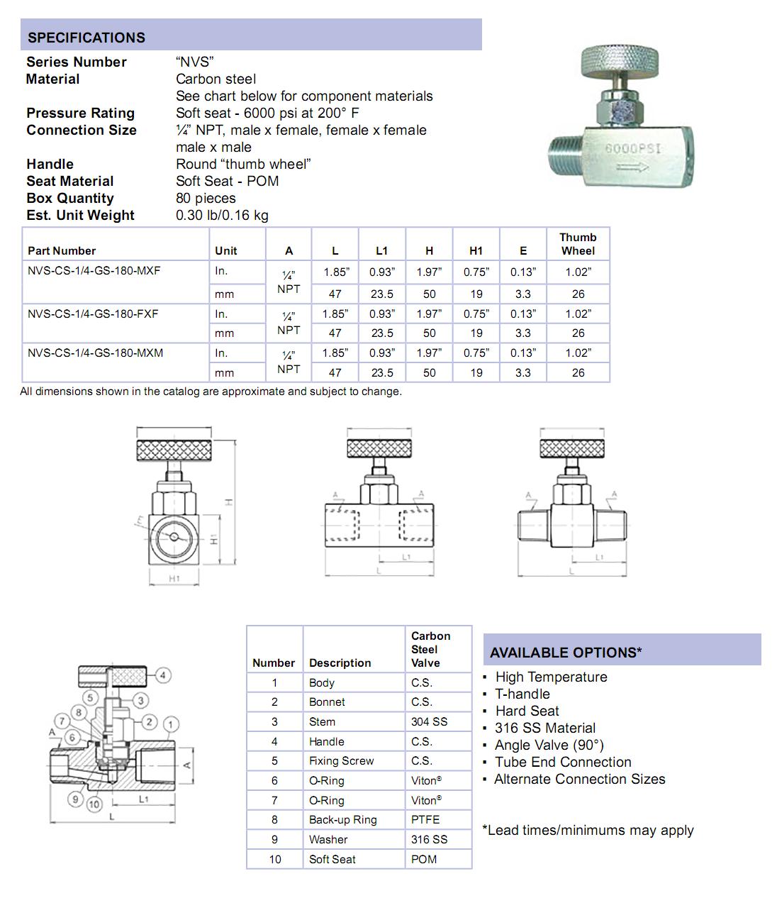 nvs-super-mini-needle-valve