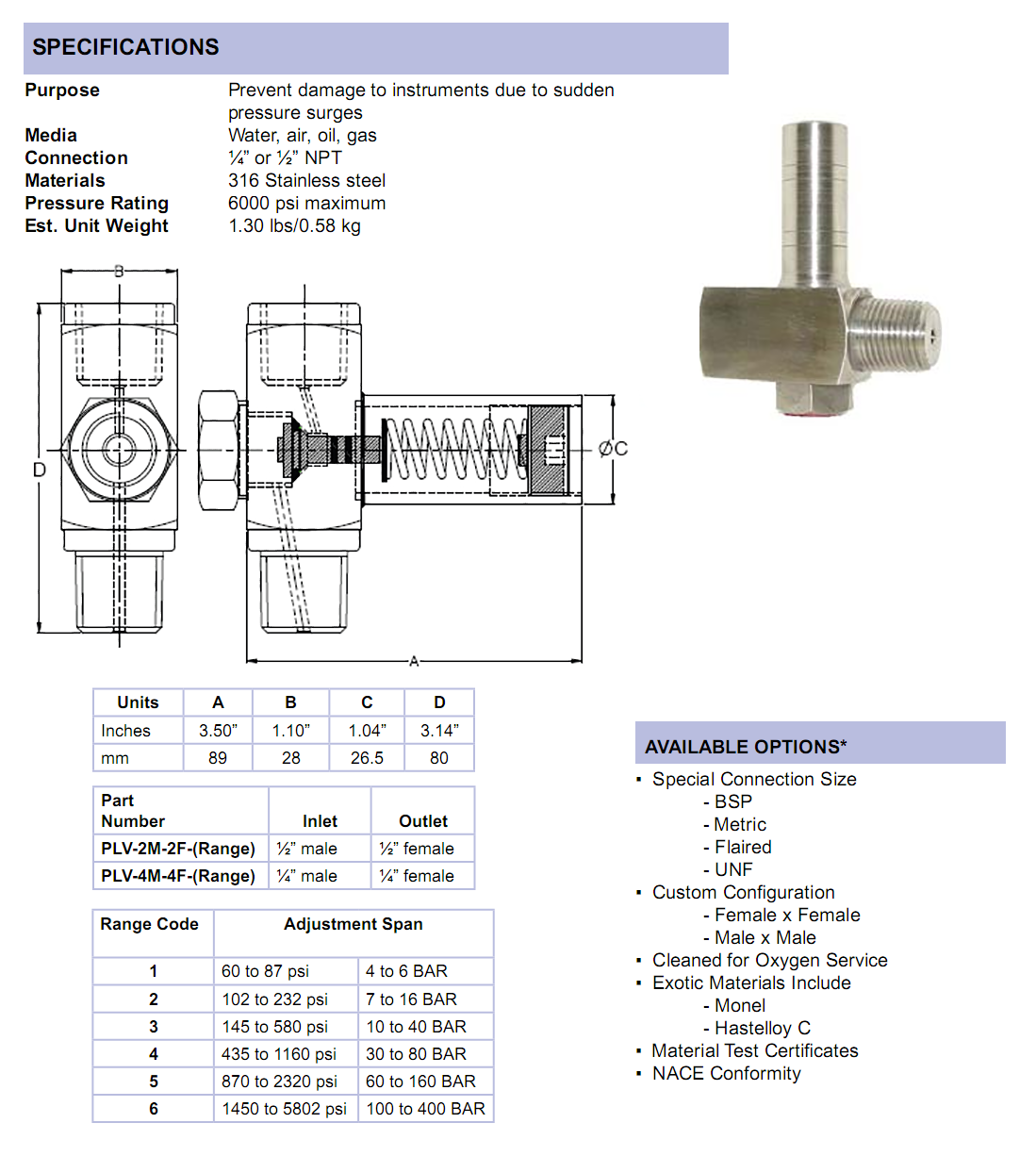 pressure-limiting-valve-specifications