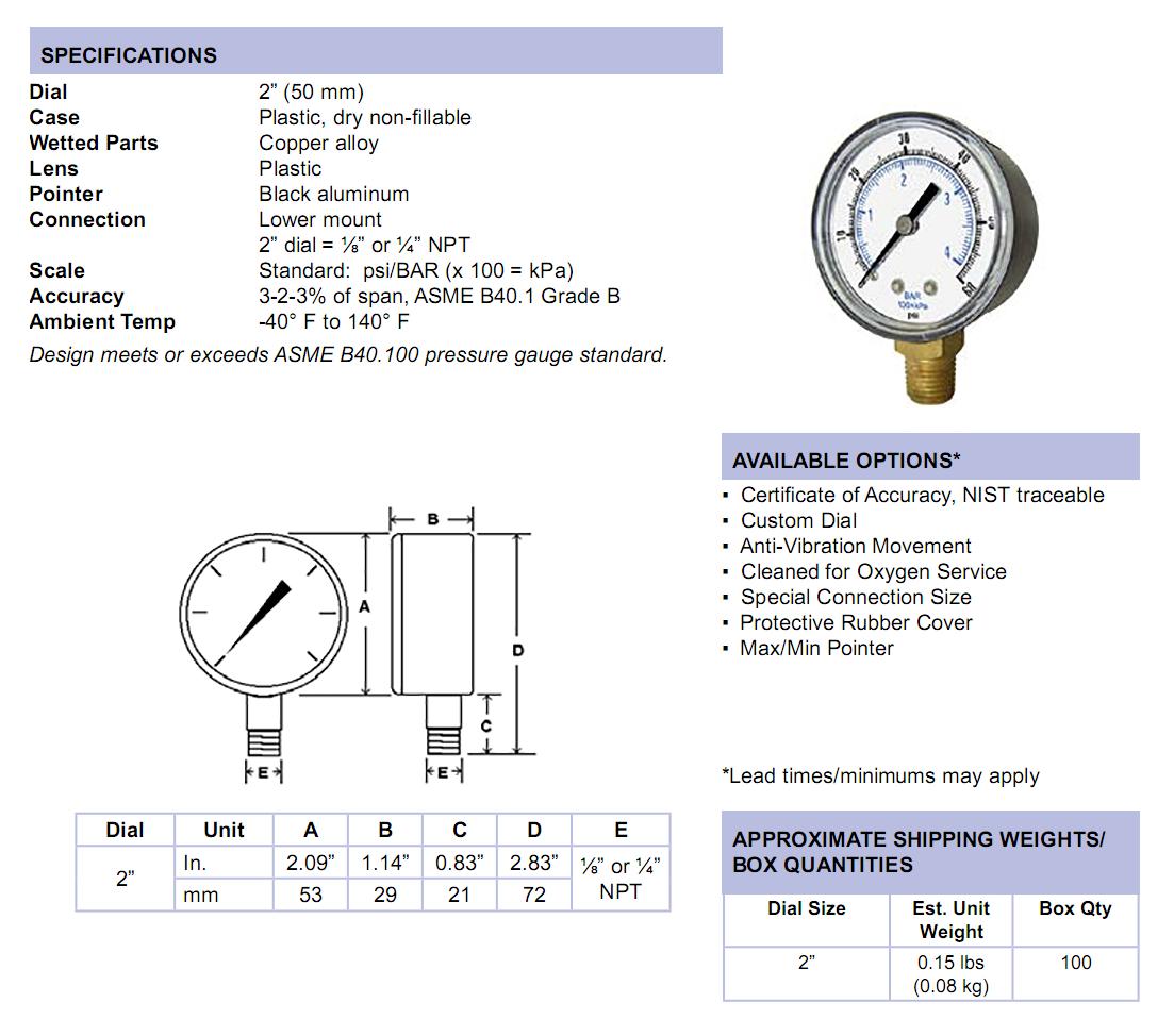 sep-101d-utility-gauge-plastic-case-specifications